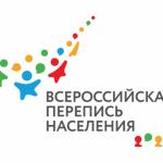 За какого зверя, как символа ВПН-2020, проголосуют россияне?